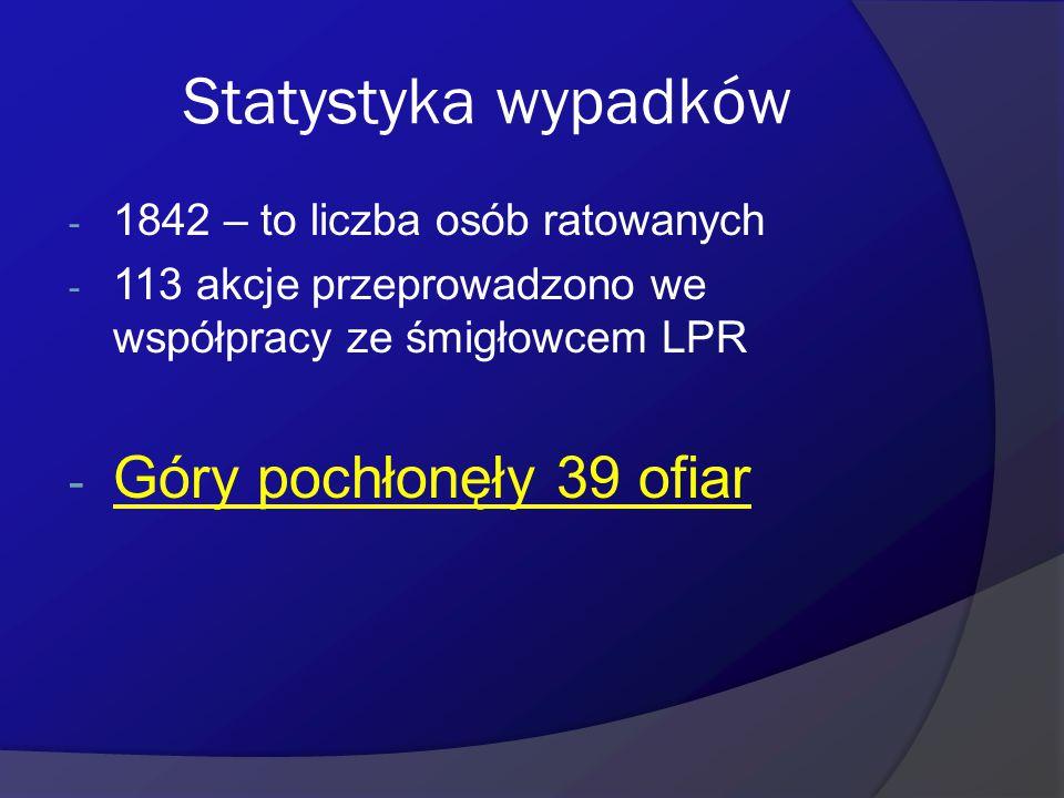 Statystyka wypadków - 1842 – to liczba osób ratowanych - 113 akcje przeprowadzono we współpracy ze śmigłowcem LPR - Góry pochłonęły 39 ofiar