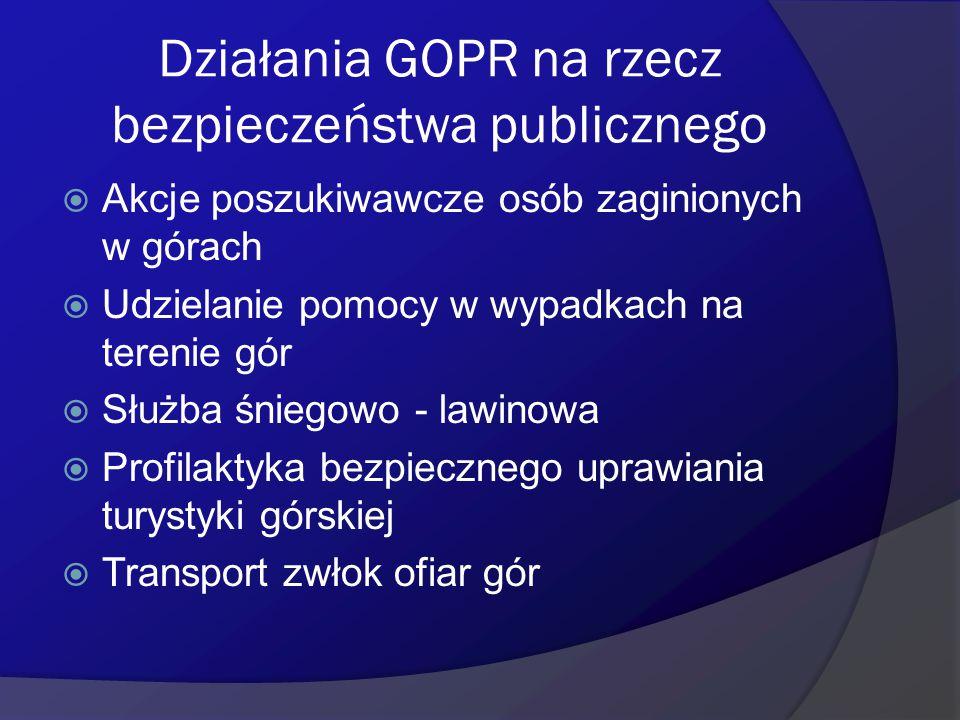 Działania GOPR na rzecz bezpieczeństwa publicznego  Akcje poszukiwawcze osób zaginionych w górach  Udzielanie pomocy w wypadkach na terenie gór  Sł