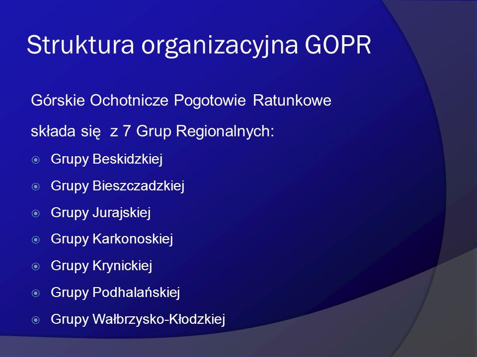 Struktura organizacyjna GOPR Górskie Ochotnicze Pogotowie Ratunkowe składa się z 7 Grup Regionalnych:  Grupy Beskidzkiej  Grupy Bieszczadzkiej  Gru