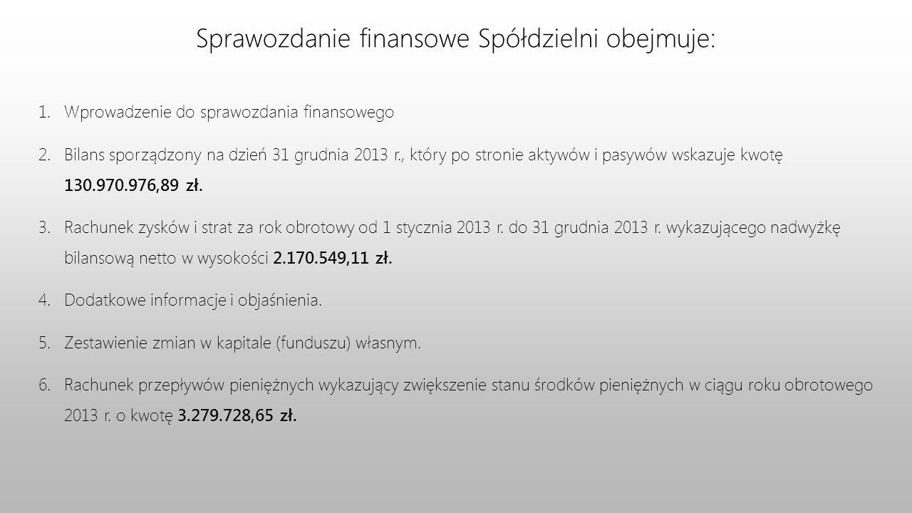 Sprawozdanie finansowe Spółdzielni obejmuje: 1. Wprowadzenie do sprawozdania finansowego 2. Bilans sporządzony na dzień 31 grudnia 2013 r., który po s
