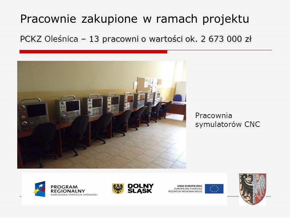 PCKZ – 13 pracowni o wartości ok. 2 673 000 zł Pracownie zakupione w ramach projektu PCKZ Oleśnica – 13 pracowni o wartości ok. 2 673 000 zł Pracownia