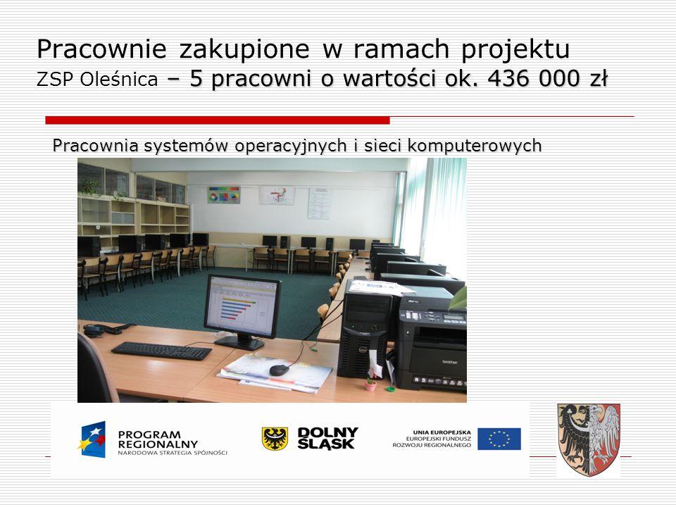 – 5 pracowni o wartości ok. 436 000 zł Pracownie zakupione w ramach projektu ZSP Oleśnica – 5 pracowni o wartości ok. 436 000 zł Pracownia systemów op