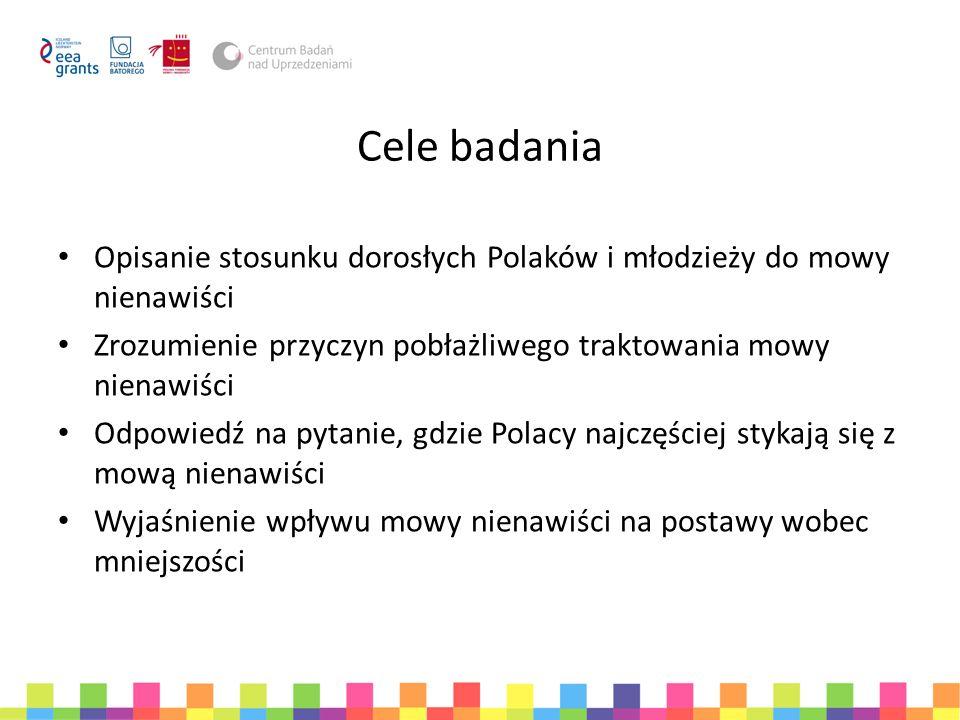 Cele badania Opisanie stosunku dorosłych Polaków i młodzieży do mowy nienawiści Zrozumienie przyczyn pobłażliwego traktowania mowy nienawiści Odpowied