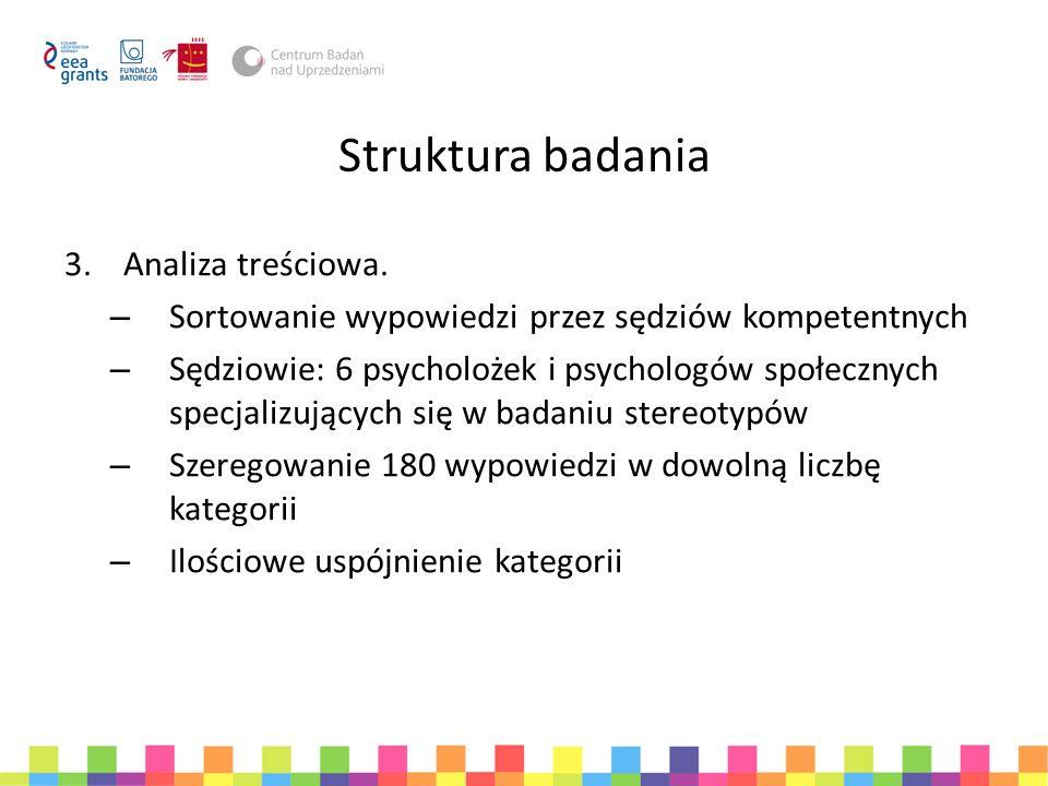 Struktura badania 3.Analiza treściowa. – Sortowanie wypowiedzi przez sędziów kompetentnych – Sędziowie: 6 psycholożek i psychologów społecznych specja