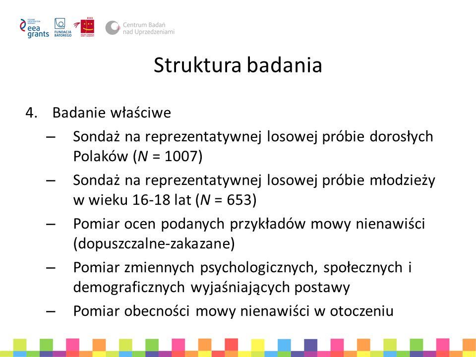 Struktura badania 4.Badanie właściwe – Sondaż na reprezentatywnej losowej próbie dorosłych Polaków (N = 1007) – Sondaż na reprezentatywnej losowej pró