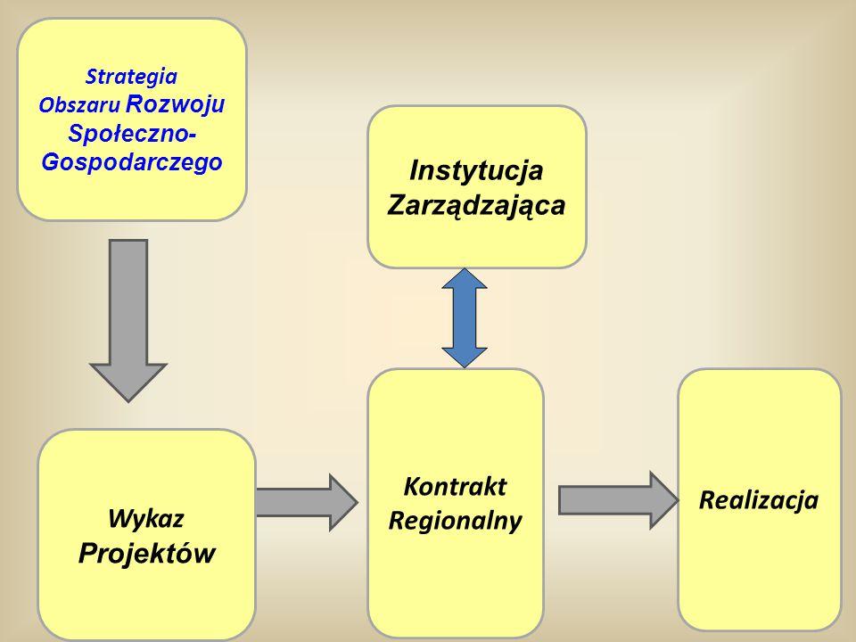 Strategia Obszaru Rozwoju Społeczno- Gospodarczego Instytucja Zarządzająca Kontrakt Regionalny Realizacja Wykaz Projektów