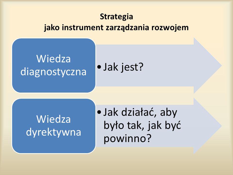 Strategia jako instrument zarządzania rozwojem Jak jest.