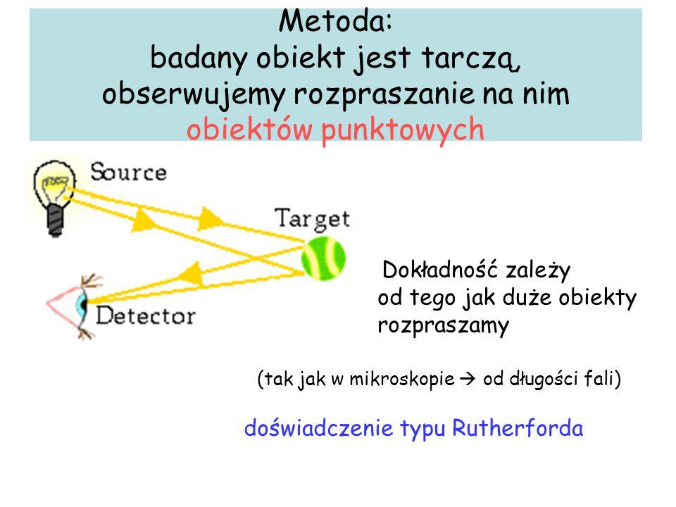 Metoda: badany obiekt jest tarczą, obserwujemy rozpraszanie na nim obiektów punktowych Dokładność zależy od tego jak duże obiekty rozpraszamy (tak jak w mikroskopie  od długości fali) doświadczenie typu Rutherforda