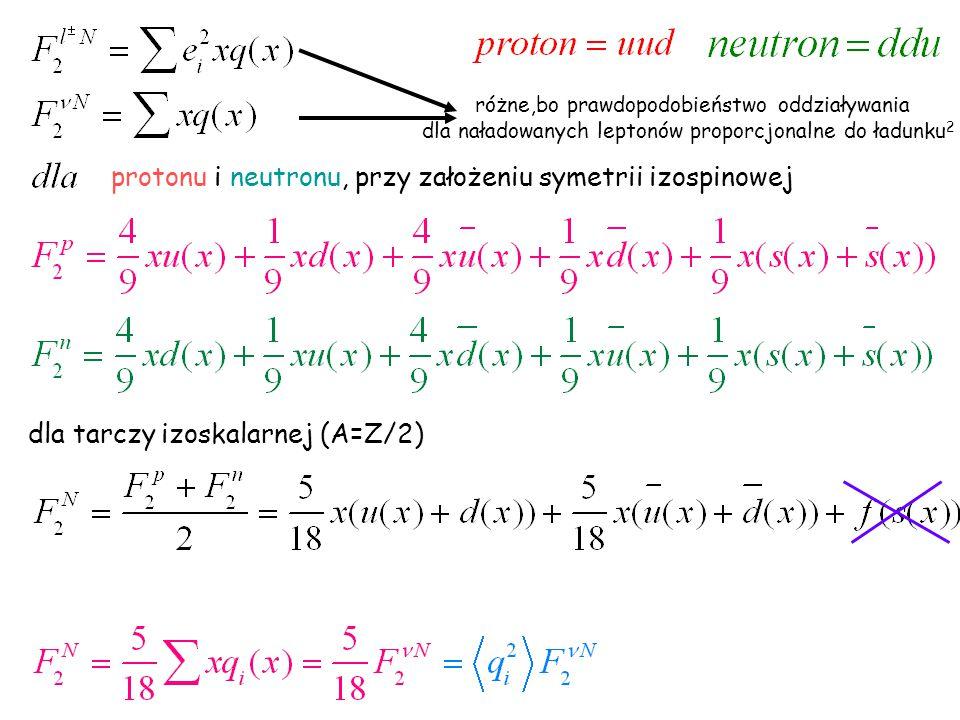 protonu i neutronu, przy założeniu symetrii izospinowej dla tarczy izoskalarnej (A=Z/2) różne,bo prawdopodobieństwo oddziaływania dla naładowanych lep