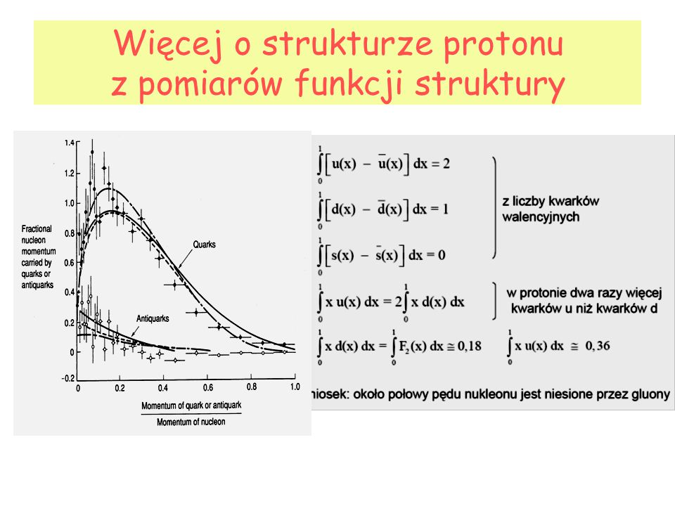 Więcej o strukturze protonu z pomiarów funkcji struktury