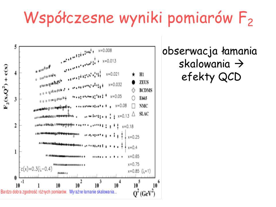 Współczesne wyniki pomiarów F 2 obserwacja łamania skalowania  efekty QCD