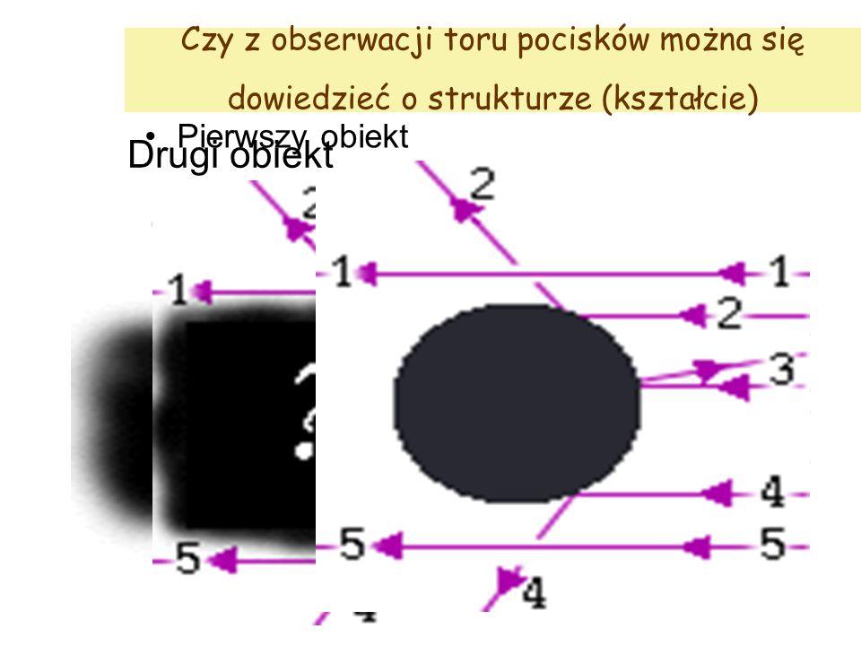 Czy z obserwacji toru pocisków można się dowiedzieć o strukturze (kształcie) Pierwszy obiekt Drugi obiekt
