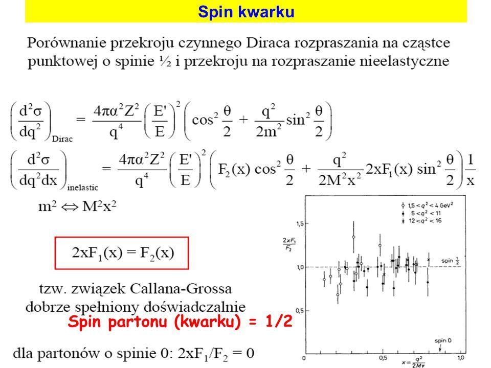Spin kwarku Spin partonu (kwarku) = 1/2