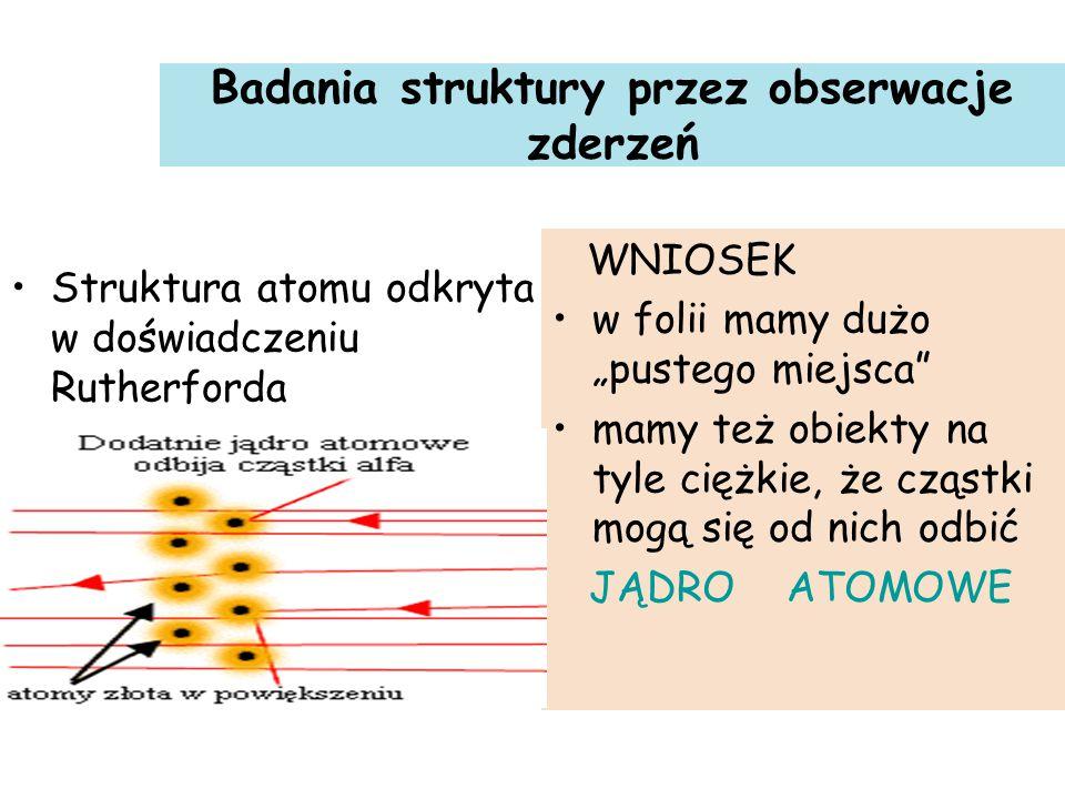 """Badania struktury przez obserwacje zderzeń Struktura atomu odkryta w doświadczeniu Rutherforda WNIOSEK w folii mamy dużo """"pustego miejsca"""" mamy też ob"""
