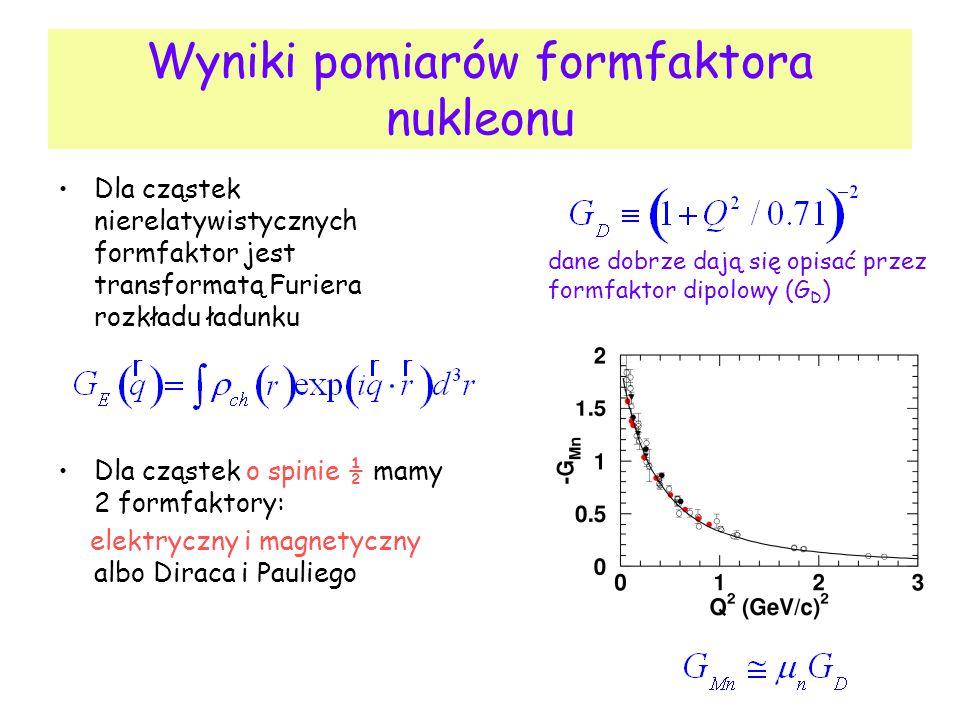 Wyniki pomiarów formfaktora nukleonu Dla cząstek nierelatywistycznych formfaktor jest transformatą Furiera rozkładu ładunku Dla cząstek o spinie ½ mam