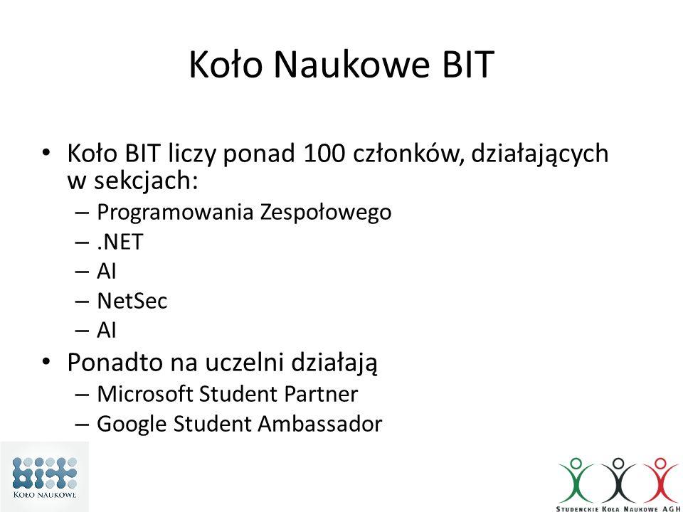 Koło Naukowe BIT Koło BIT liczy ponad 100 członków, działających w sekcjach: – Programowania Zespołowego –.NET – AI – NetSec – AI Ponadto na uczelni d