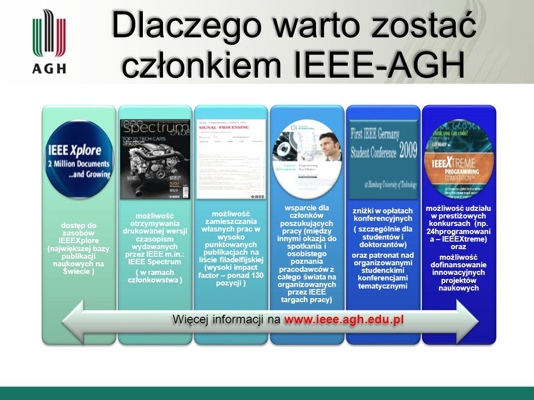 Dlaczego warto zostać członkiem IEEE-AGH dostęp do zasobów IEEEXplore (największej bazy publikacji naukowych na Świecie ) możliwość otrzymywania druko