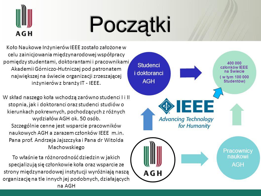 Początki Koło Naukowe Inżynierów IEEE zostało założone w celu zainicjowania międzynarodowej współpracy pomiędzy studentami, doktorantami i pracownikam