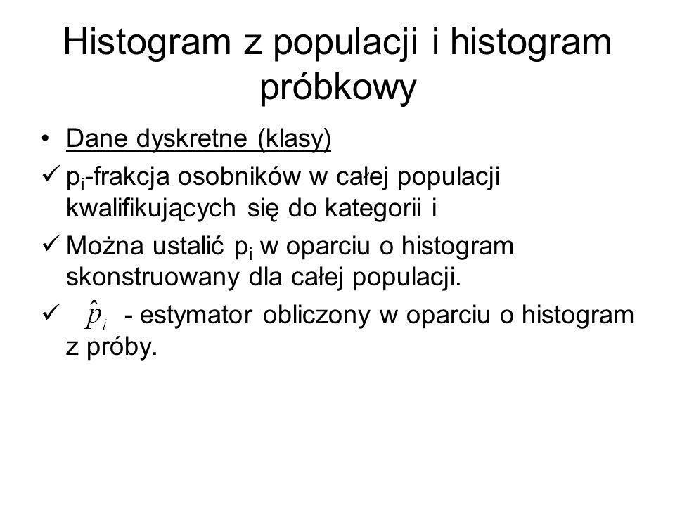 Histogram z populacji i histogram próbkowy Dane dyskretne (klasy) p i -frakcja osobników w całej populacji kwalifikujących się do kategorii i Można ustalić p i w oparciu o histogram skonstruowany dla całej populacji.