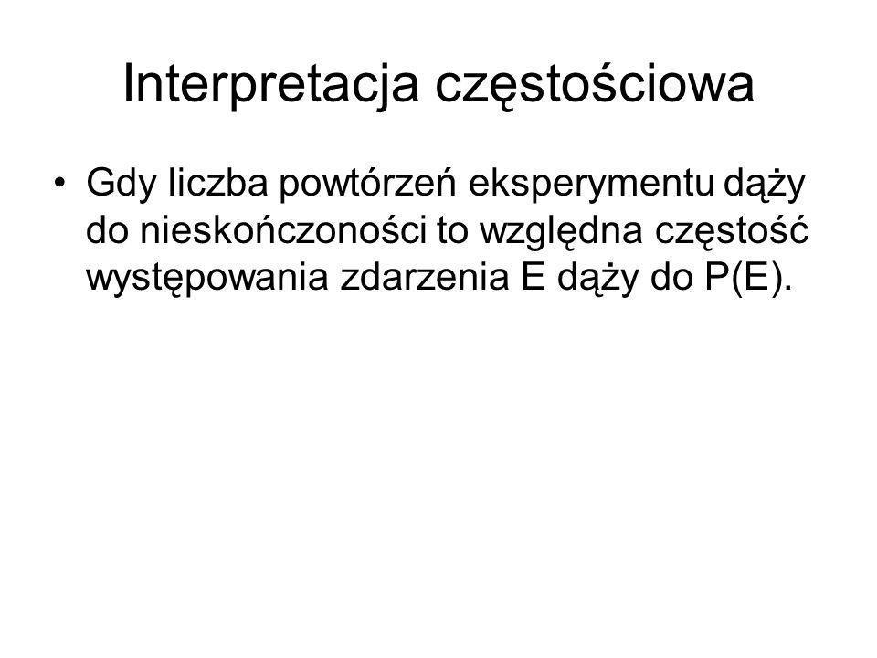 Interpretacja częstościowa Gdy liczba powtórzeń eksperymentu dąży do nieskończoności to względna częstość występowania zdarzenia E dąży do P(E).
