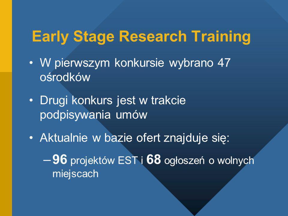 Early Stage Research Training W pierwszym konkursie wybrano 47 ośrodków Drugi konkurs jest w trakcie podpisywania umów Aktualnie w bazie ofert znajduje się: –96 projektów EST i 68 ogłoszeń o wolnych miejscach