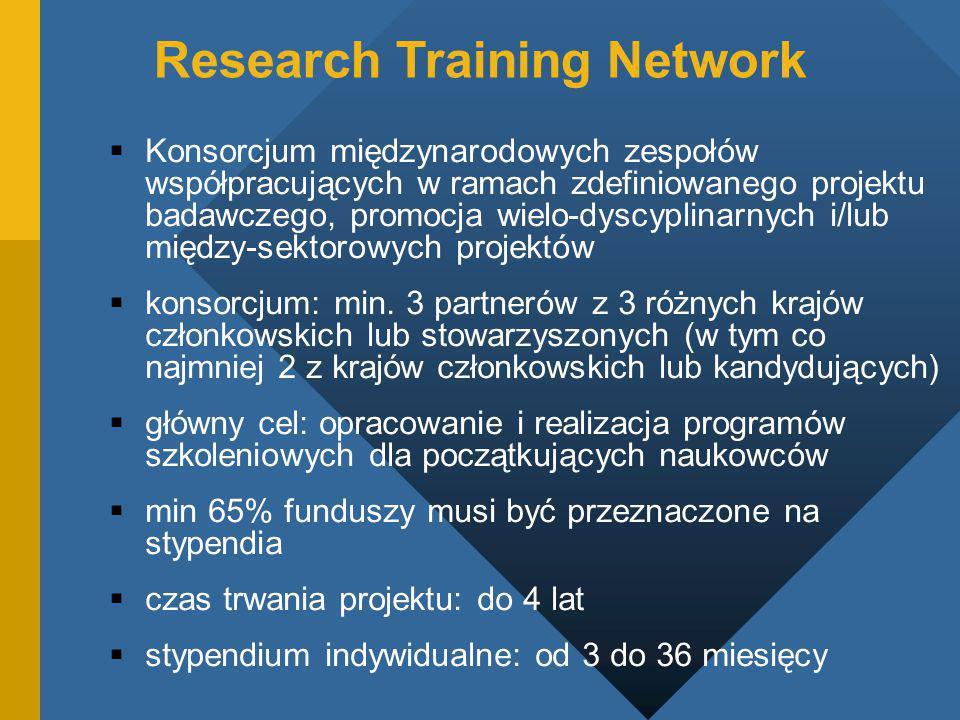 Research Training Network  Konsorcjum międzynarodowych zespołów współpracujących w ramach zdefiniowanego projektu badawczego, promocja wielo-dyscyplinarnych i/lub między-sektorowych projektów  konsorcjum: min.
