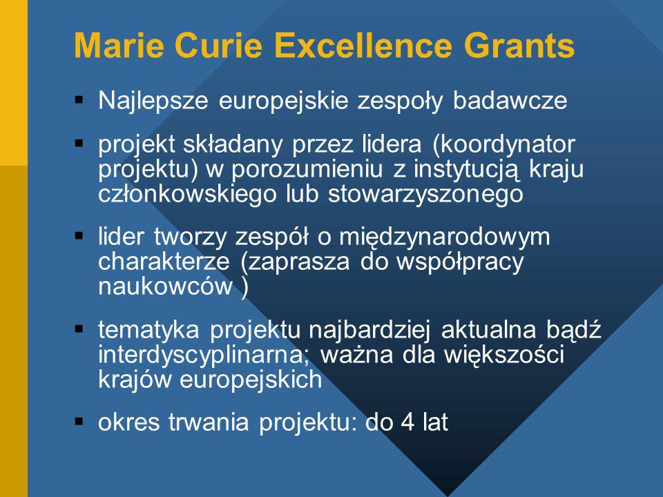 Marie Curie Excellence Grants  Najlepsze europejskie zespoły badawcze  projekt składany przez lidera (koordynator projektu) w porozumieniu z instytucją kraju członkowskiego lub stowarzyszonego  lider tworzy zespół o międzynarodowym charakterze (zaprasza do współpracy naukowców )  tematyka projektu najbardziej aktualna bądź interdyscyplinarna; ważna dla większości krajów europejskich  okres trwania projektu: do 4 lat