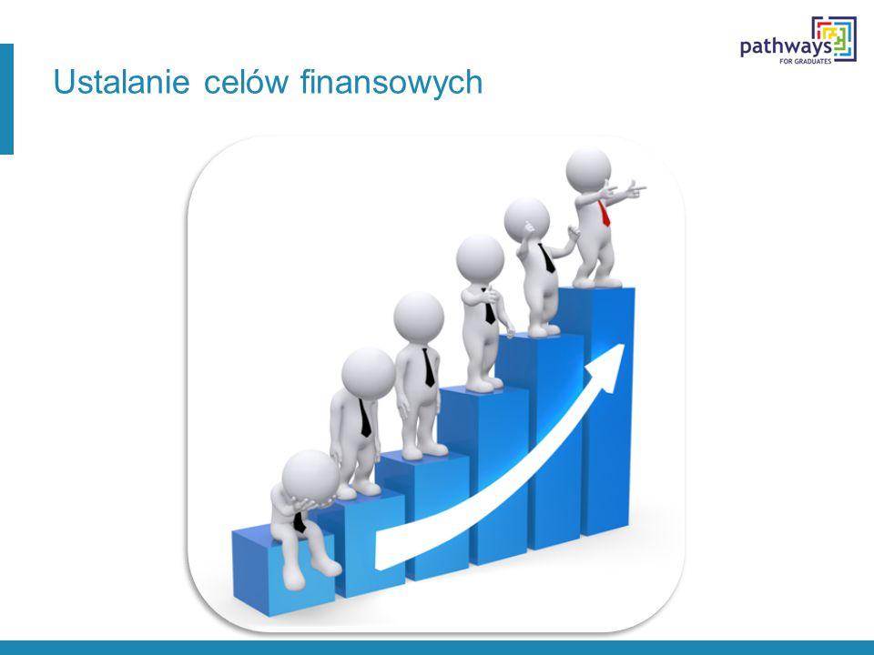 Ustalanie celów finansowych