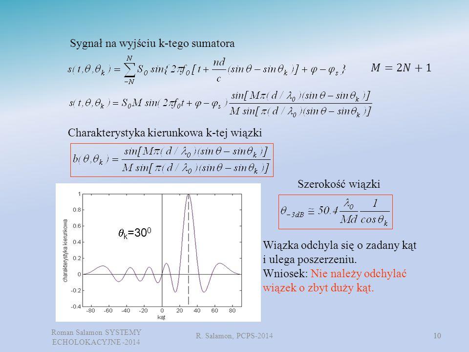 R. Salamon, PCPS-201410 Sygnał na wyjściu k-tego sumatora Charakterystyka kierunkowa k-tej wiązki  k =30 0 Szerokość wiązki Wiązka odchyla się o zada