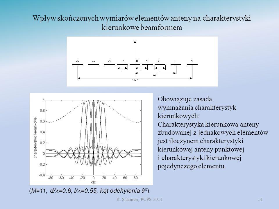 R. Salamon, PCPS-201414 Wpływ skończonych wymiarów elementów anteny na charakterystyki kierunkowe beamformera (M=11, d/ =0.6, l/ =0.55, kąt odchylenia