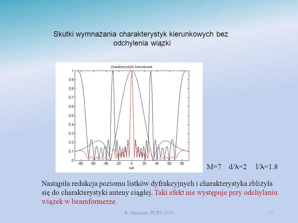 R. Salamon, PCPS-201415 M=7 d/ =2 l/ =1.8 Skutki wymnażania charakterystyk kierunkowych bez odchylenia wiązki Nastąpiła redukcja poziomu listków dyfra