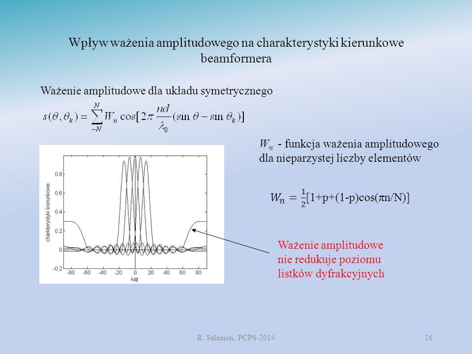 R. Salamon, PCPS-201416 Wpływ ważenia amplitudowego na charakterystyki kierunkowe beamformera Ważenie amplitudowe dla układu symetrycznego Ważenie amp