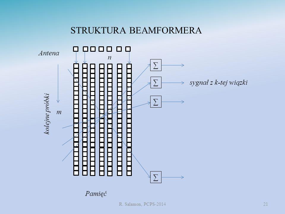 R. Salamon, PCPS-201421 Antena ∑ ∑ ∑ ∑ Pamięć sygnał z k-tej wiązki n m kolejne próbki STRUKTURA BEAMFORMERA