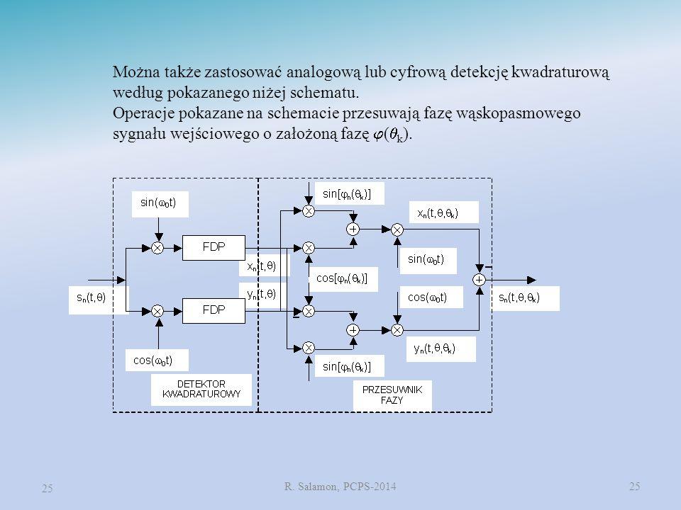 R. Salamon, PCPS-201425 Można także zastosować analogową lub cyfrową detekcję kwadraturową według pokazanego niżej schematu. Operacje pokazane na sche