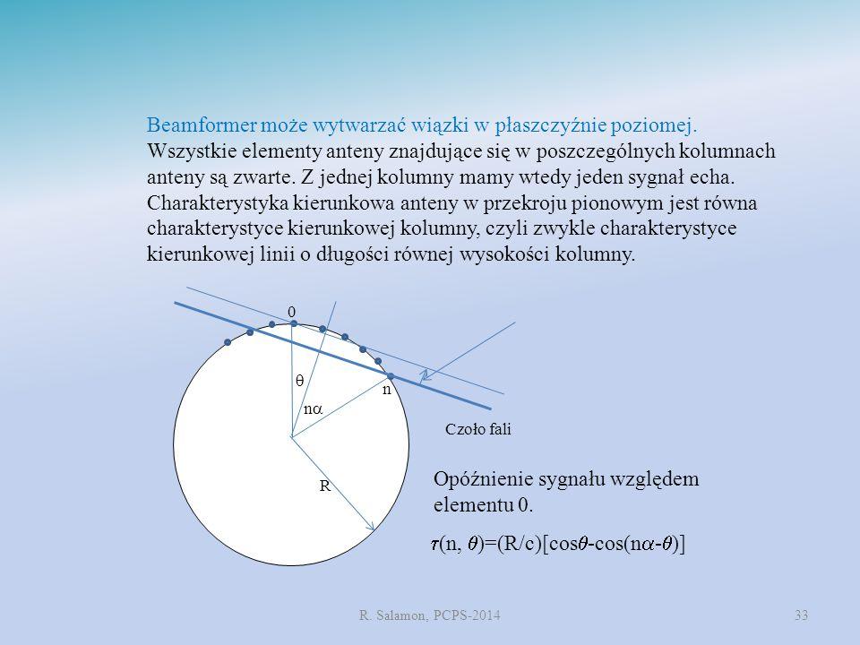 R. Salamon, PCPS-201433 Beamformer może wytwarzać wiązki w płaszczyźnie poziomej. Wszystkie elementy anteny znajdujące się w poszczególnych kolumnach