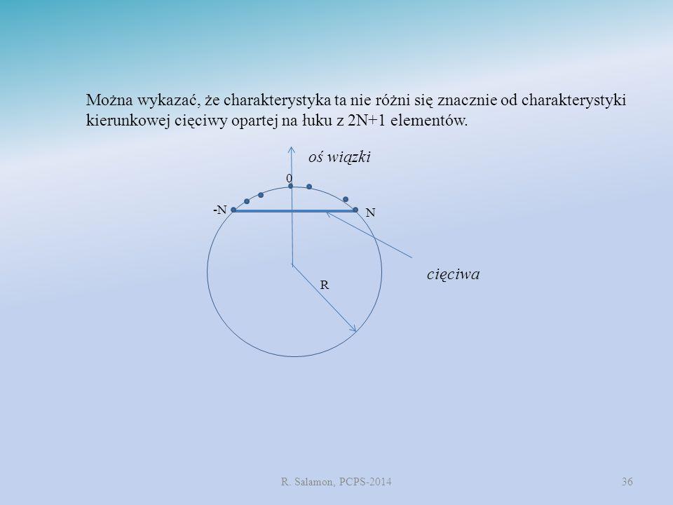 R. Salamon, PCPS-201436 Można wykazać, że charakterystyka ta nie różni się znacznie od charakterystyki kierunkowej cięciwy opartej na łuku z 2N+1 elem