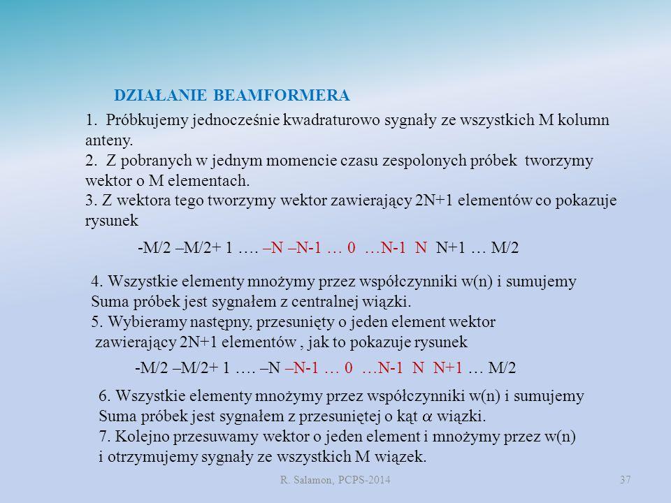 R. Salamon, PCPS-201437 DZIAŁANIE BEAMFORMERA 1. Próbkujemy jednocześnie kwadraturowo sygnały ze wszystkich M kolumn anteny. 2. Z pobranych w jednym m