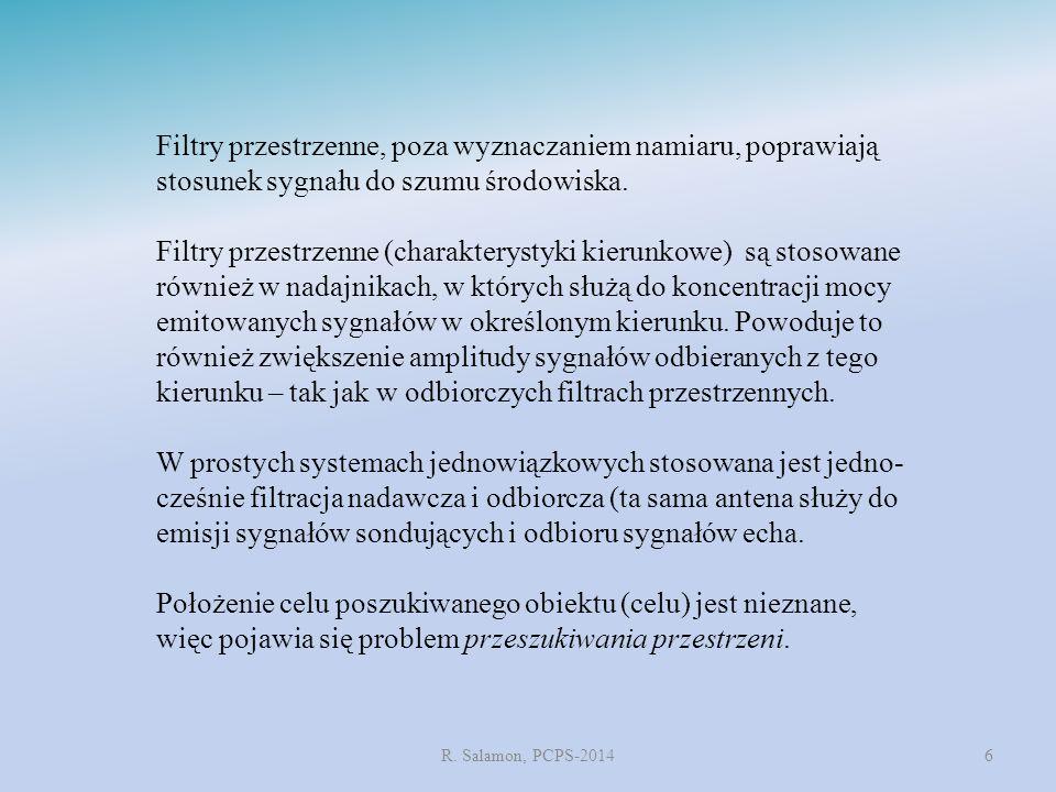 R. Salamon, PCPS-20146 Filtry przestrzenne, poza wyznaczaniem namiaru, poprawiają stosunek sygnału do szumu środowiska. Filtry przestrzenne (charakter