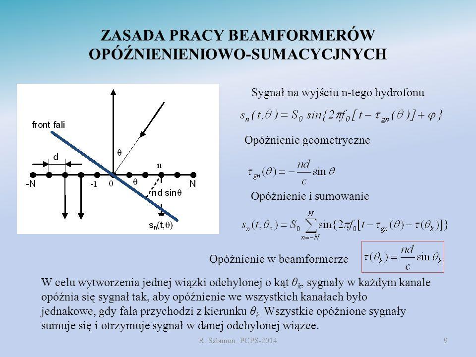 ZASADA PRACY BEAMFORMERÓW OPÓŹNIENIENIOWO-SUMACYCJNYCH R. Salamon, PCPS-20149 Sygnał na wyjściu n-tego hydrofonu Opóźnienie geometryczne W celu wytwor