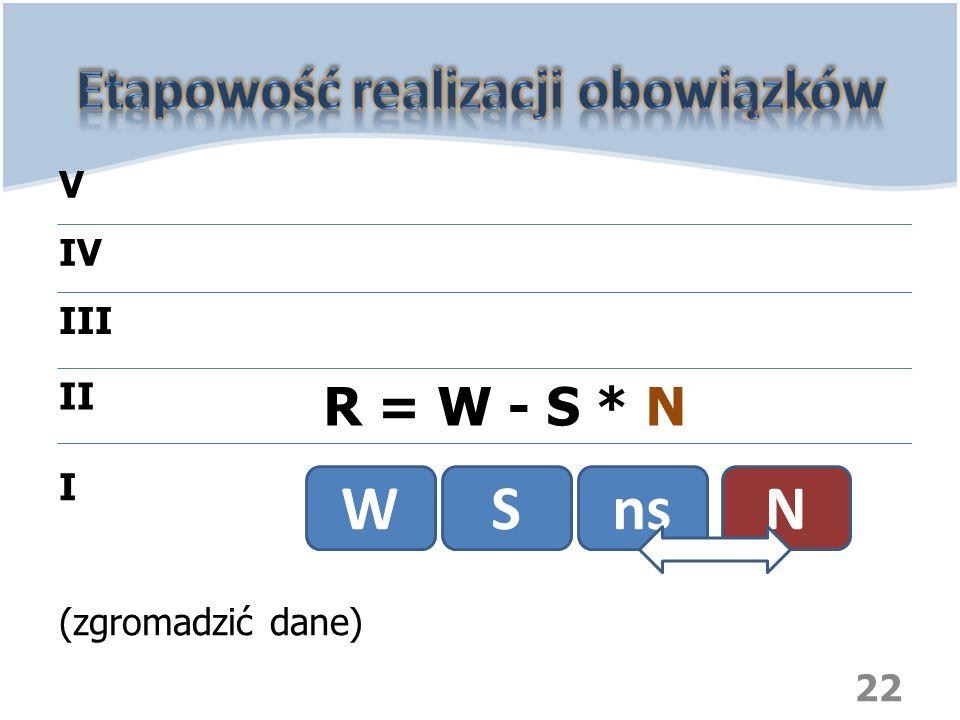 22 WSns I (zgromadzić dane) II III IV V R = W - S * N N