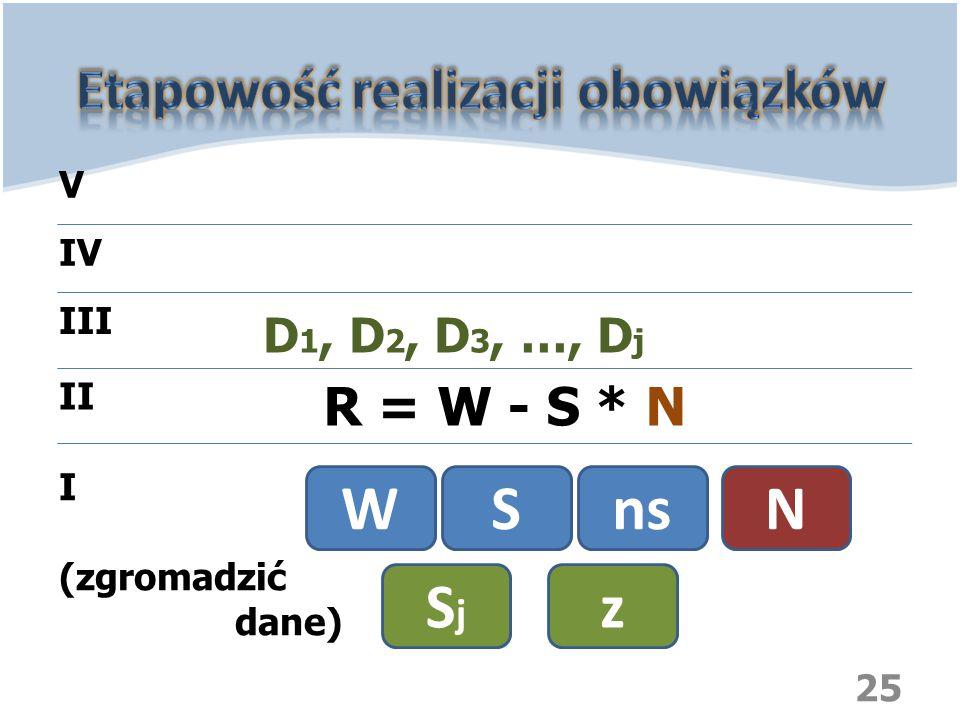 25 WSns I (zgromadzić dane) II III IV V R = W - S * N N D 1, D 2, D 3, …, D j SjSj z