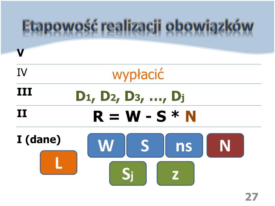 27 WSns I (dane) II III IV V R = W - S * N N D 1, D 2, D 3, …, D j SjSj z wypłacić L