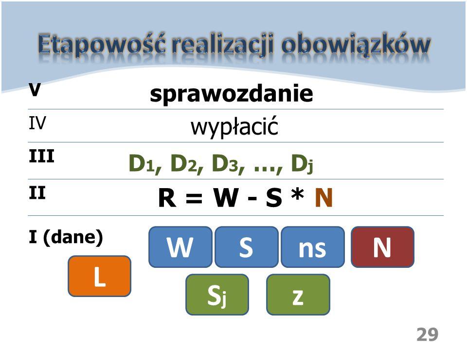 29 WSns I (dane) II III IV V R = W - S * N N D 1, D 2, D 3, …, D j SjSj z wypłacić sprawozdanie L