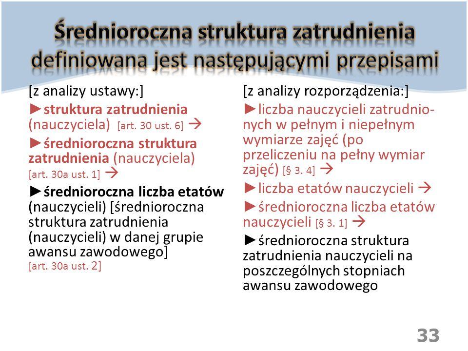 [z analizy ustawy:] ► struktura zatrudnienia (nauczyciela) [art. 30 ust. 6]  ► średnioroczna struktura zatrudnienia (nauczyciela) [art. 30a ust. 1] 