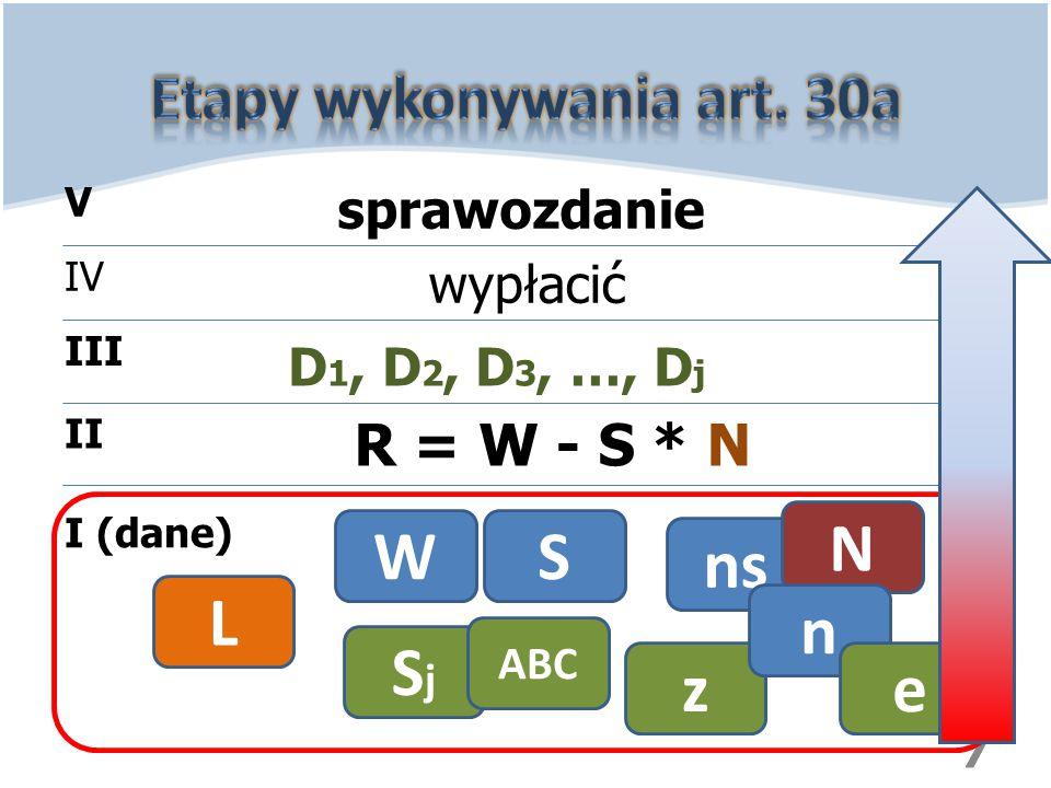 7 7 WS ns I (dane) II III IV V R = W - S * N N D 1, D 2, D 3, …, D j SjSj z wypłacić sprawozdanie L n e ABC