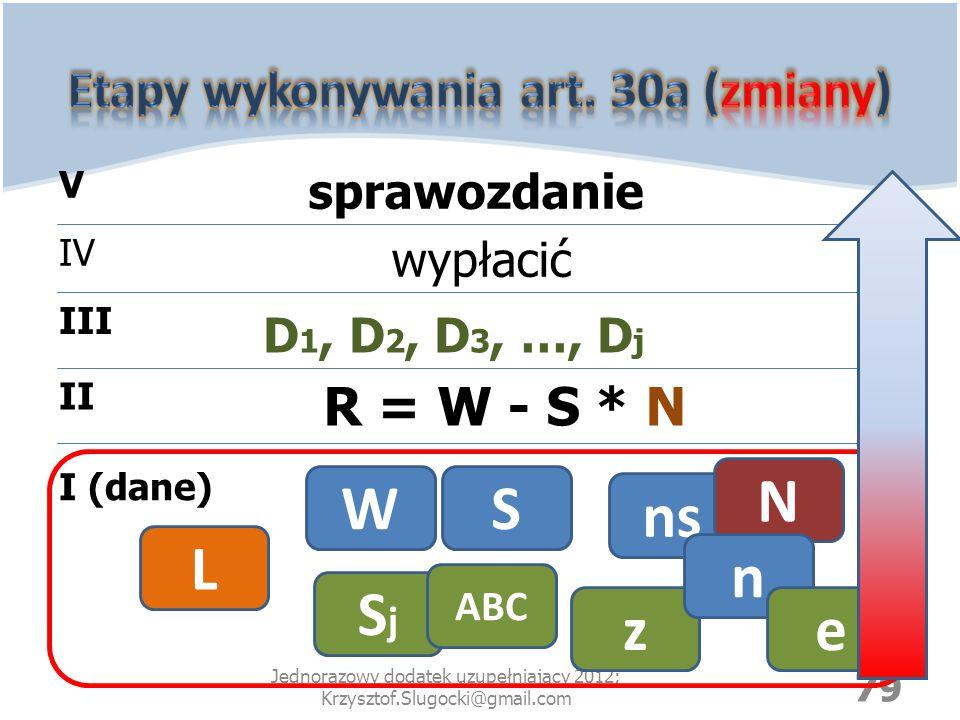 79 Jednorazowy dodatek uzupełniający 2012; Krzysztof.Slugocki@gmail.com 79 WS ns I (dane) II III IV V R = W - S * N N D 1, D 2, D 3, …, D j SjSj z wyp