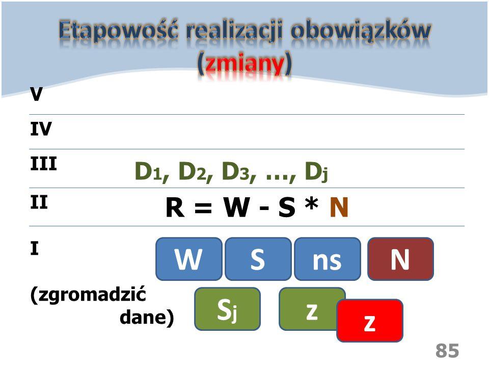 85 WSns I (zgromadzić dane) II III IV V R = W - S * N N D 1, D 2, D 3, …, D j SjSj z z