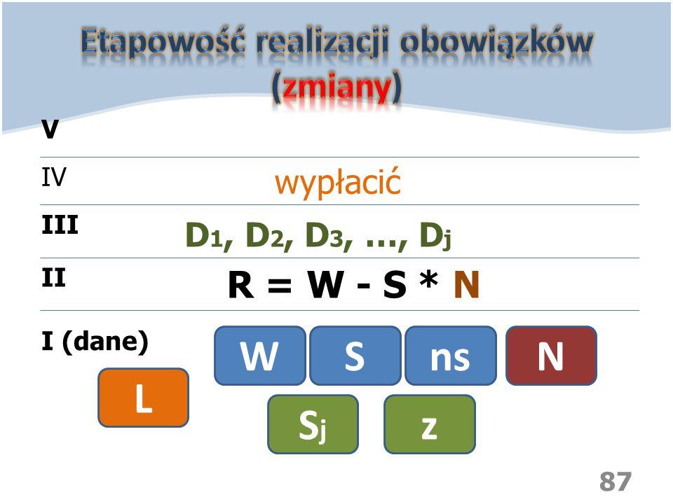 87 WSns I (dane) II III IV V R = W - S * N N D 1, D 2, D 3, …, D j SjSj z wypłacić L