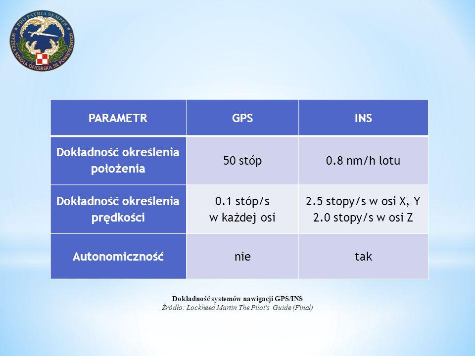PARAMETRGPSINS Dokładność określenia położenia 50 stóp0.8 nm/h lotu Dokładność określenia prędkości 0.1 stóp/s w każdej osi 2.5 stopy/s w osi X, Y 2.0