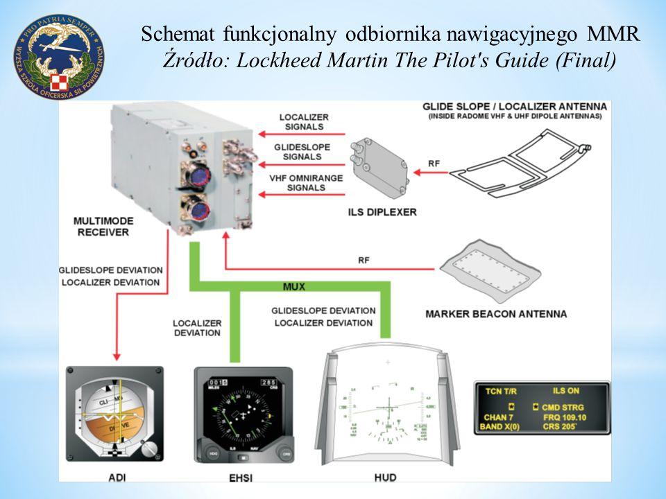 Schemat funkcjonalny odbiornika nawigacyjnego MMR Źródło: Lockheed Martin The Pilot's Guide (Final)